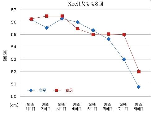 エクセルグラフ
